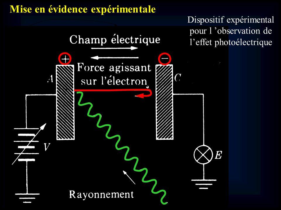 Mise en évidence expérimentale Dispositif expérimental pour l observation de leffet photoélectrique