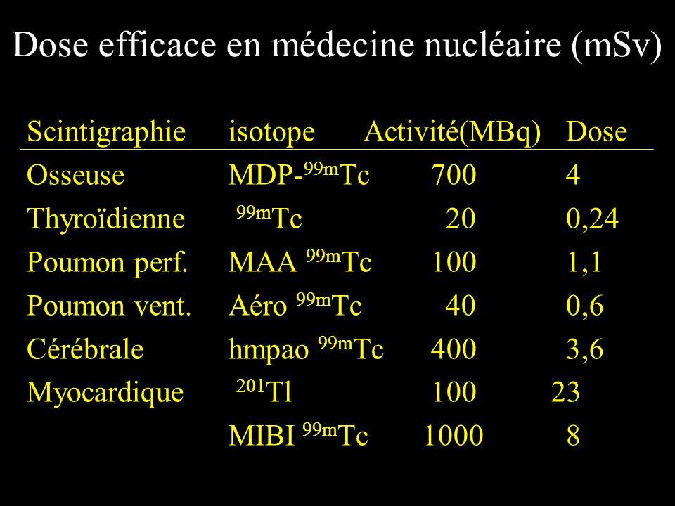 Dose efficace en médecine nucléaire (mSv) ScintigraphieisotopeActivité(MBq)Dose OsseuseMDP- 99m Tc7004 Thyroïdienne 99m Tc 20 0,24 Poumon perf.MAA 99m