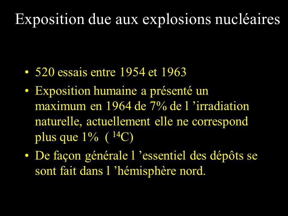 Exposition due aux explosions nucléaires 520 essais entre 1954 et 1963 Exposition humaine a présenté un maximum en 1964 de 7% de l irradiation naturel