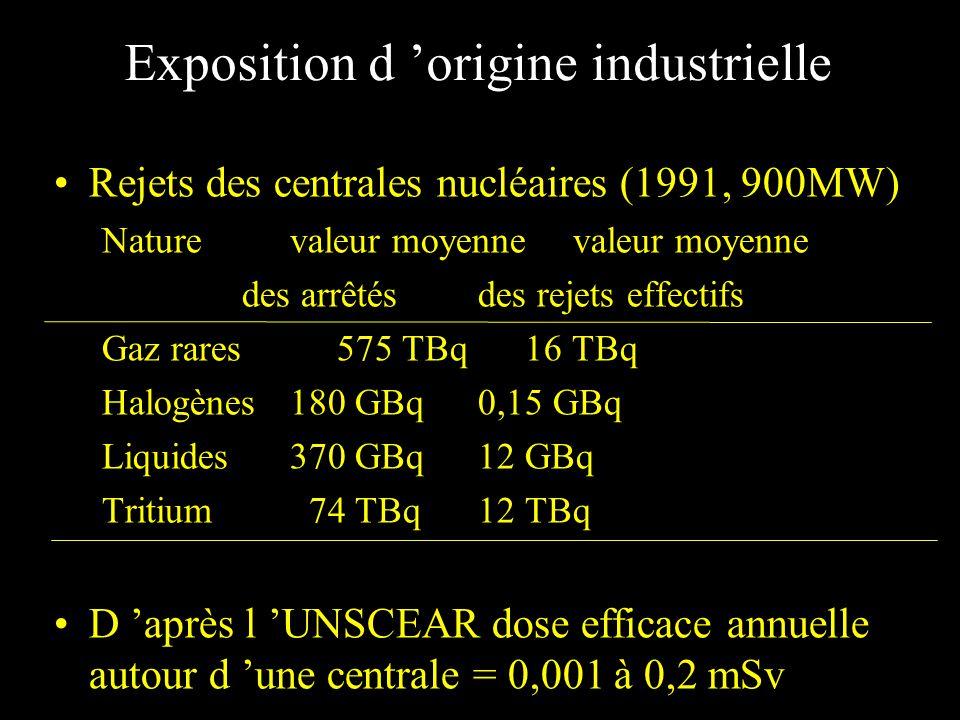 Exposition d origine industrielle Rejets des centrales nucléaires (1991, 900MW) Naturevaleur moyennevaleur moyenne des arrêtésdes rejets effectifs Gaz