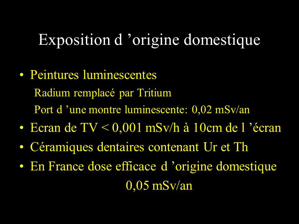 Exposition d origine domestique Peintures luminescentes Radium remplacé par Tritium Port d une montre luminescente: 0,02 mSv/an Ecran de TV < 0,001 mS