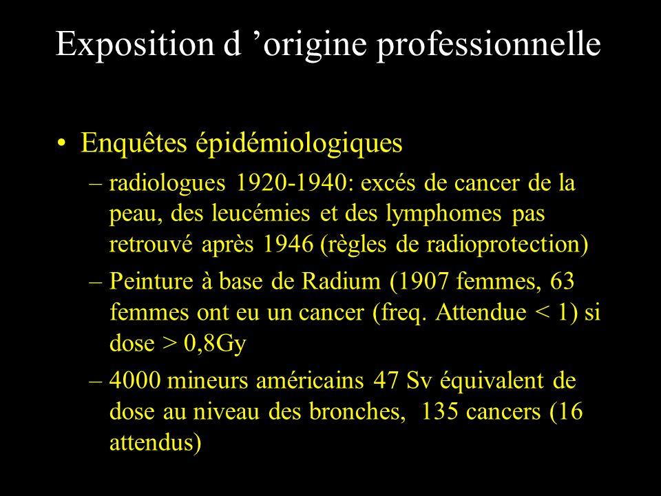 Exposition d origine professionnelle Enquêtes épidémiologiques –radiologues 1920-1940: excés de cancer de la peau, des leucémies et des lymphomes pas