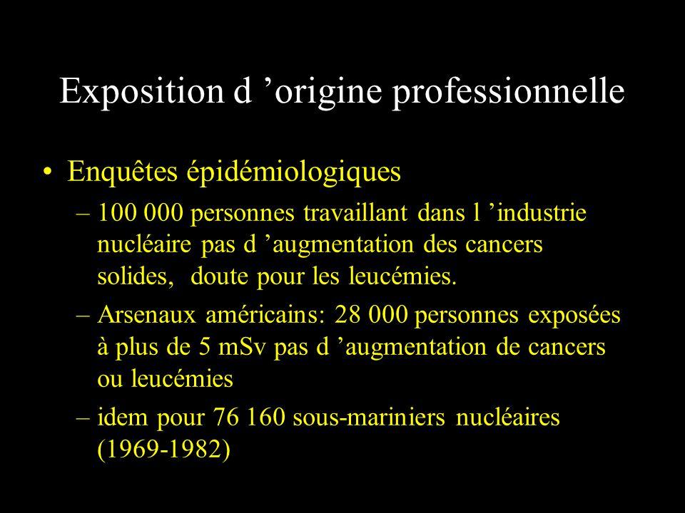 Exposition d origine professionnelle Enquêtes épidémiologiques –100 000 personnes travaillant dans l industrie nucléaire pas d augmentation des cancer