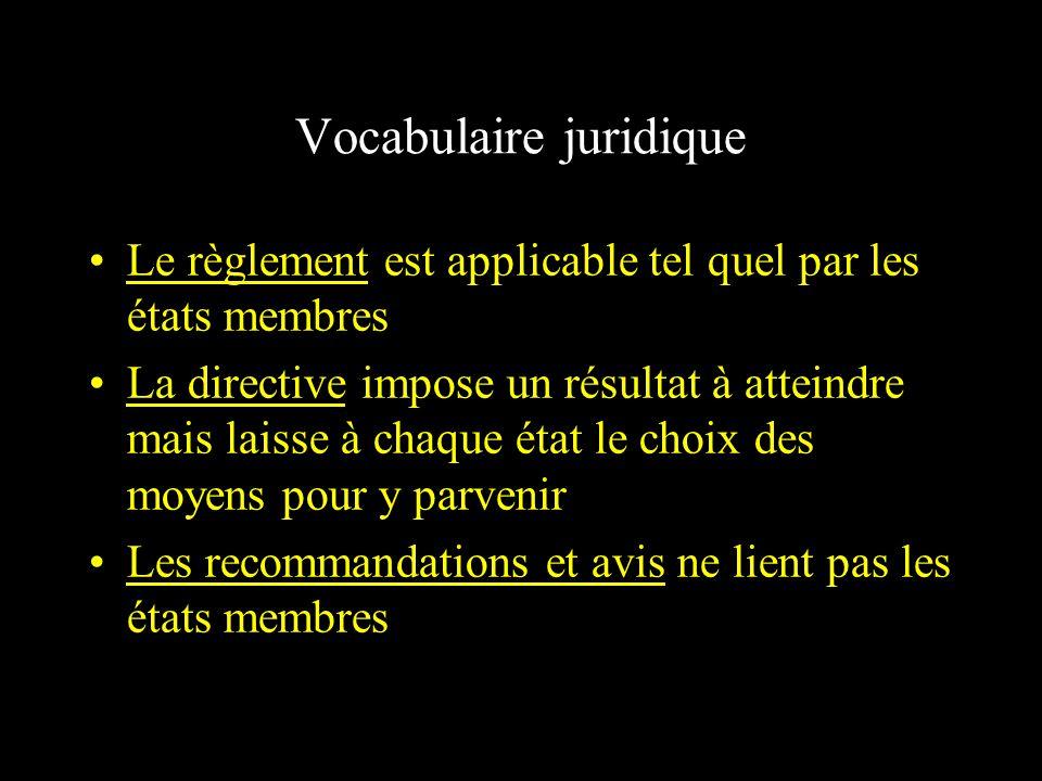 Vocabulaire juridique Le règlement est applicable tel quel par les états membres La directive impose un résultat à atteindre mais laisse à chaque état