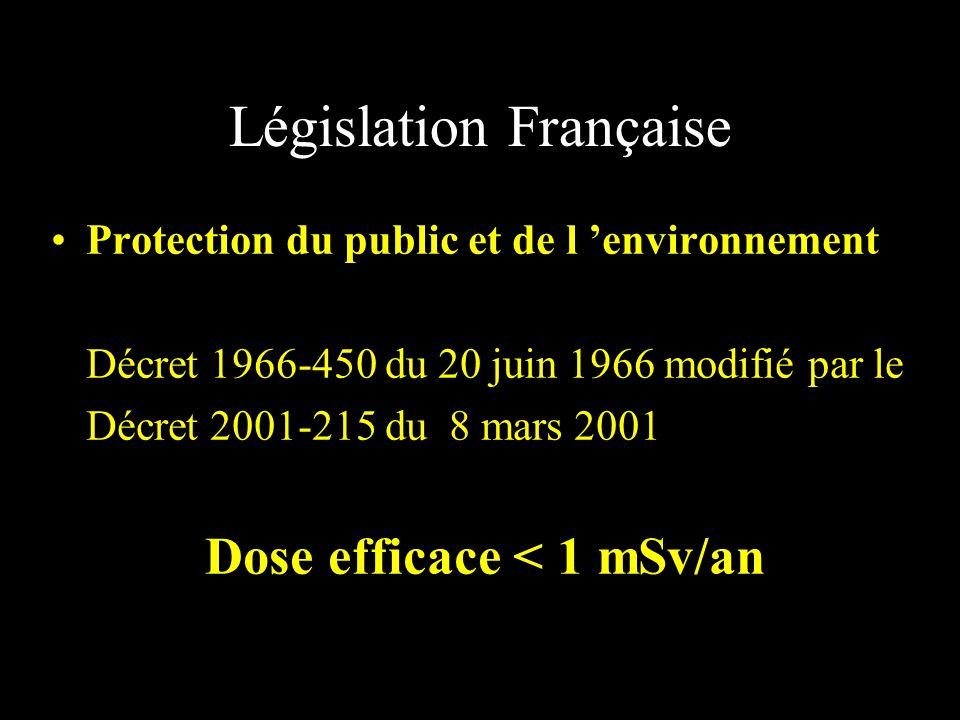 Législation Française Protection du public et de l environnement Décret 1966-450 du 20 juin 1966 modifié par le Décret 2001-215 du 8 mars 2001 Dose ef