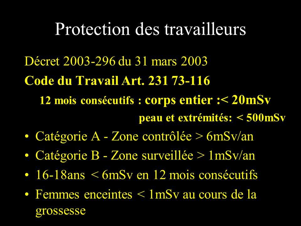 Protection des travailleurs Décret 2003-296 du 31 mars 2003 Code du Travail Art. 231 73-116 12 mois consécutifs : corps entier :< 20mSv peau et extrém