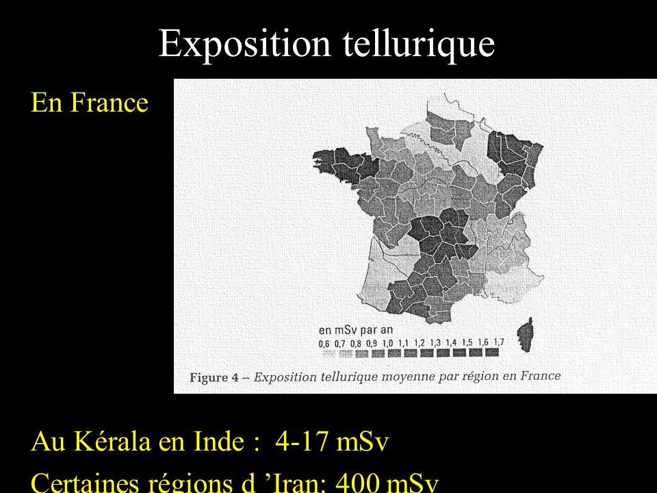 Exposition tellurique En France Au Kérala en Inde : 4-17 mSv Certaines régions d Iran: 400 mSv