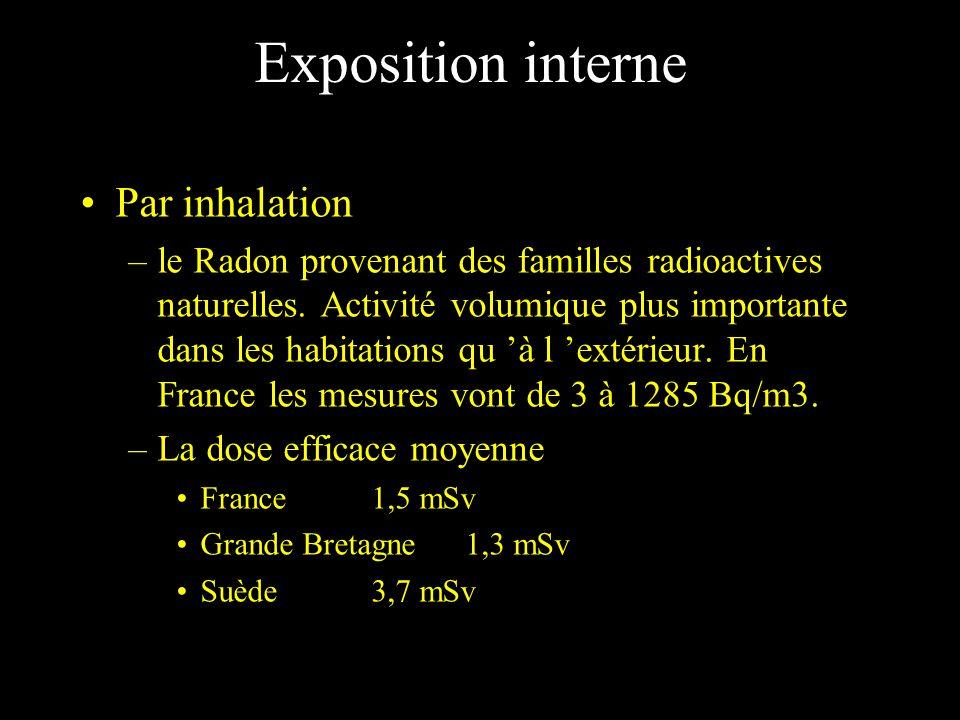 Exposition interne Par ingestion –Le Potassium 40 un homme 70kg contient 5700Bq 40 K soit 0.18mSv/an – Le Rubidium 87 (7 Sv), Famille de l Uranium 238 (5 Sv), le thorium 230 (7 Sv), Radium 226 (7 Sv), Radon 222 dissous dans l eau (2 Sv), Famille du Thorium 232 (10 Sv)