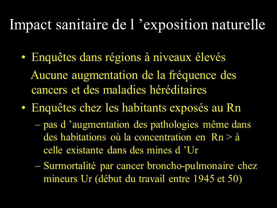 Exposition d origine professionnelle Enquêtes épidémiologiques –100 000 personnes travaillant dans l industrie nucléaire pas d augmentation des cancers solides, doute pour les leucémies.