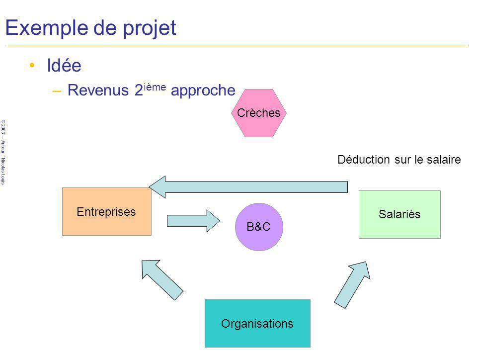 © 2006 – Auteur : Nicolas Louis Exemple de projet Idée –Revenus 2 ième approche B&C Entreprises Crèches Salariès Organisations Déduction sur le salair