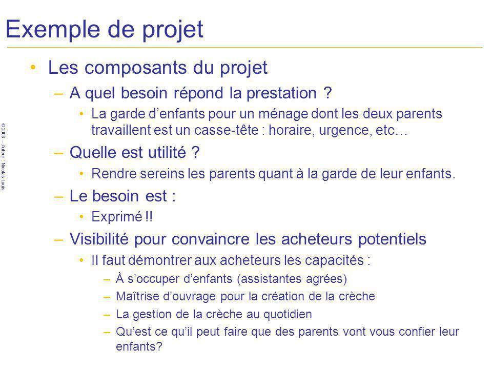 © 2006 – Auteur : Nicolas Louis Exemple de projet Les composants du projet –A quel besoin répond la prestation ? La garde denfants pour un ménage dont