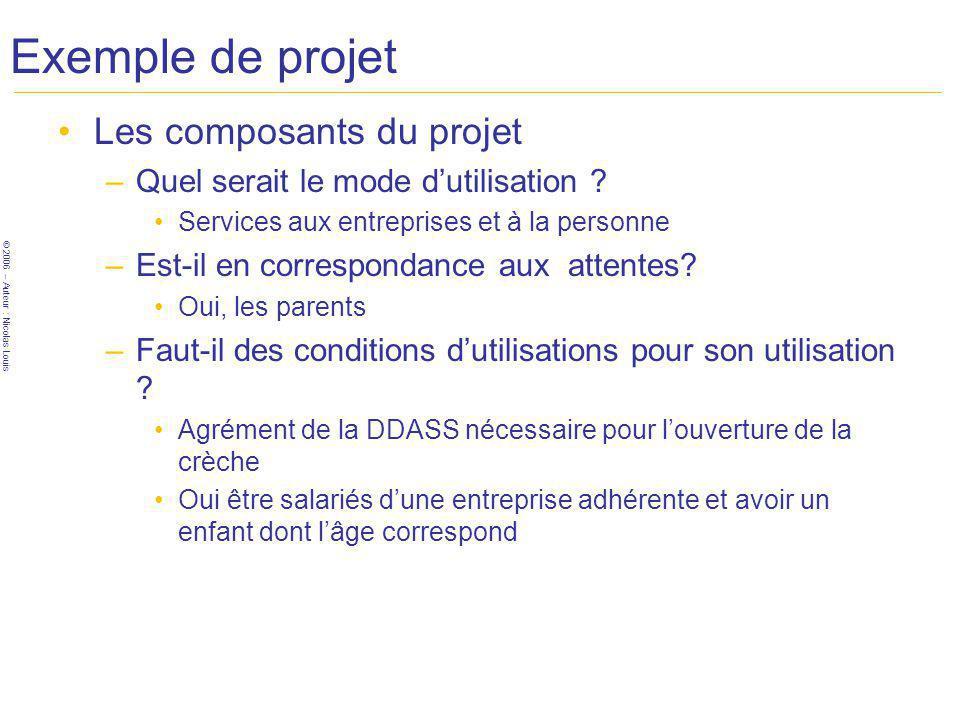 © 2006 – Auteur : Nicolas Louis Exemple de projet Les composants du projet –Quel serait le mode dutilisation ? Services aux entreprises et à la person