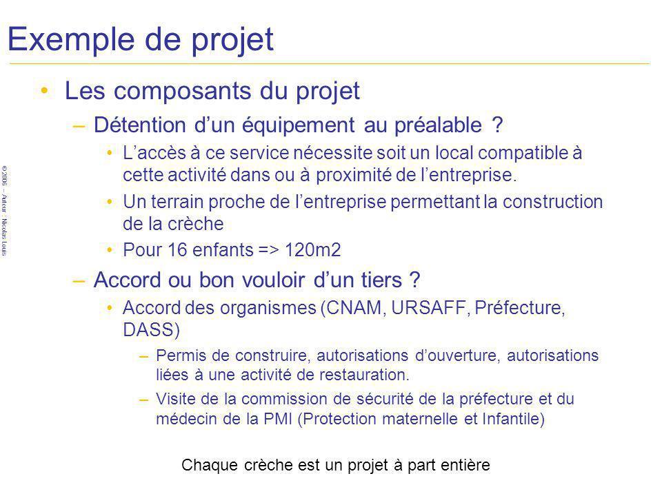 © 2006 – Auteur : Nicolas Louis Exemple de projet Les composants du projet –Détention dun équipement au préalable ? Laccès à ce service nécessite soit