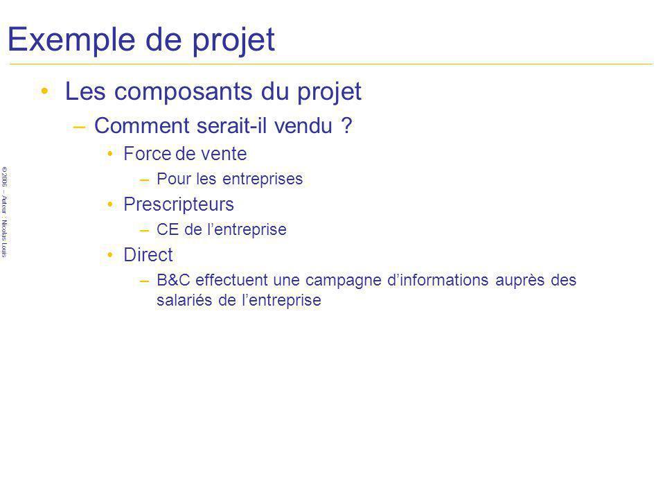 © 2006 – Auteur : Nicolas Louis Exemple de projet Les composants du projet –Comment serait-il vendu ? Force de vente –Pour les entreprises Prescripteu