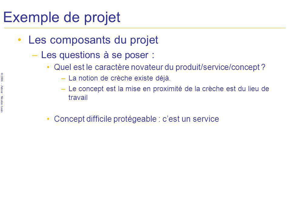 © 2006 – Auteur : Nicolas Louis Exemple de projet Les composants du projet –Les questions à se poser : Quel est le caractère novateur du produit/servi