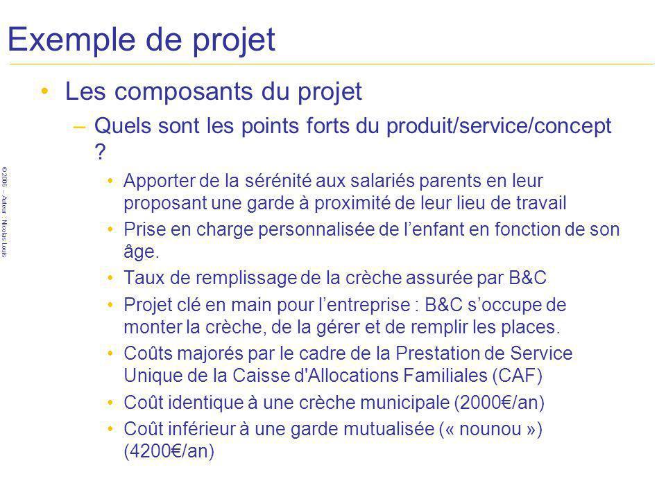 © 2006 – Auteur : Nicolas Louis Exemple de projet Les composants du projet –Quels sont les points forts du produit/service/concept ? Apporter de la sé