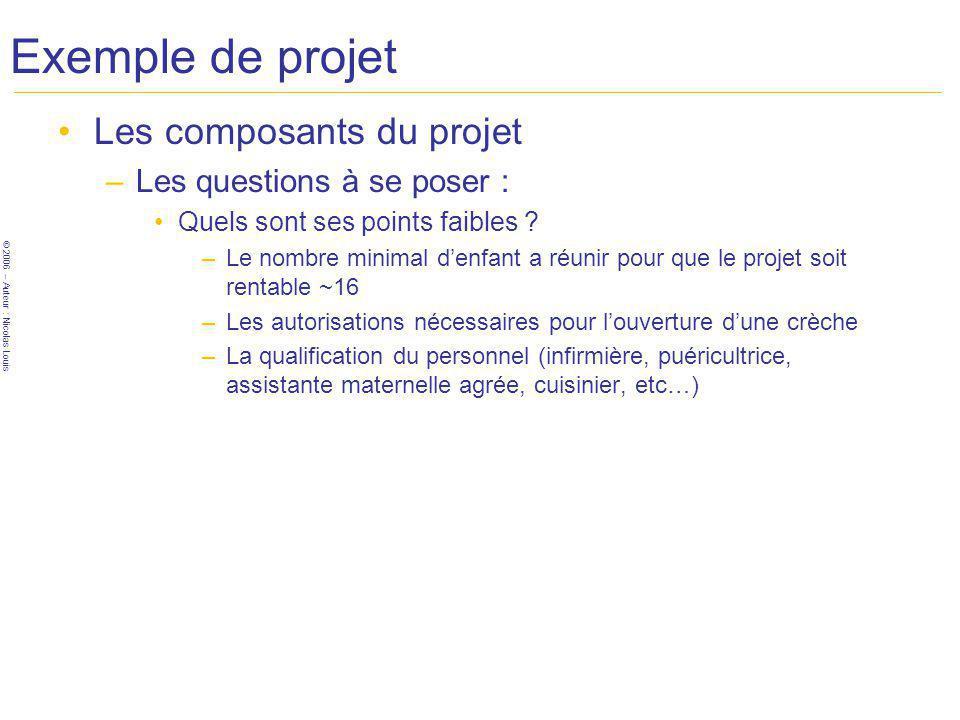 © 2006 – Auteur : Nicolas Louis Exemple de projet Les composants du projet –Les questions à se poser : Quels sont ses points faibles ? –Le nombre mini