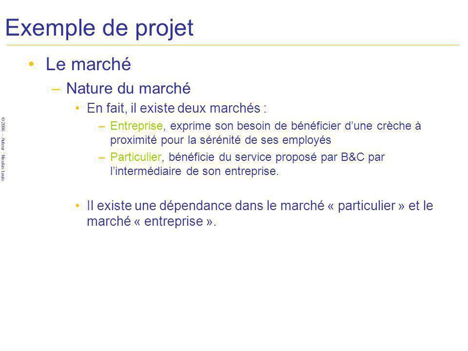 © 2006 – Auteur : Nicolas Louis Exemple de projet Le marché –Nature du marché En fait, il existe deux marchés : –Entreprise, exprime son besoin de bén