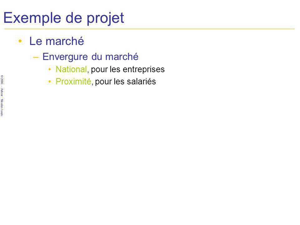 © 2006 – Auteur : Nicolas Louis Exemple de projet Le marché –Envergure du marché National, pour les entreprises Proximité, pour les salariés