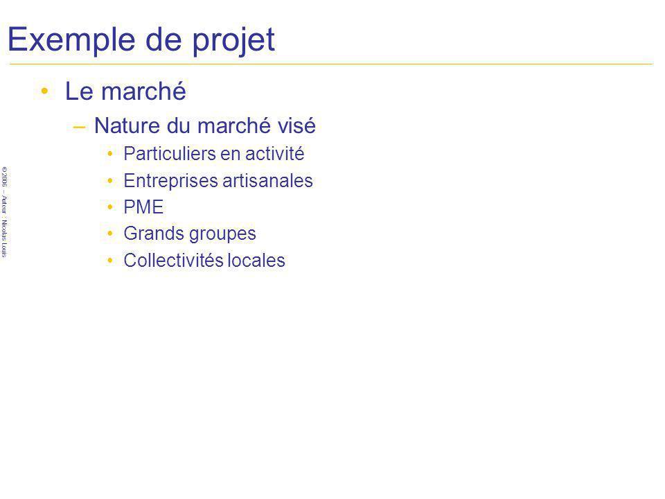 © 2006 – Auteur : Nicolas Louis Exemple de projet Le marché –Nature du marché visé Particuliers en activité Entreprises artisanales PME Grands groupes