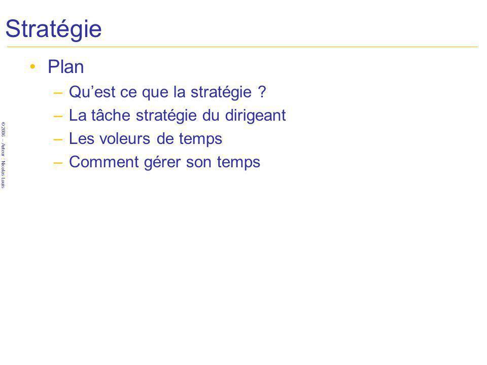© 2006 – Auteur : Nicolas Louis Stratégie Plan –Quest ce que la stratégie ? –La tâche stratégie du dirigeant –Les voleurs de temps –Comment gérer son