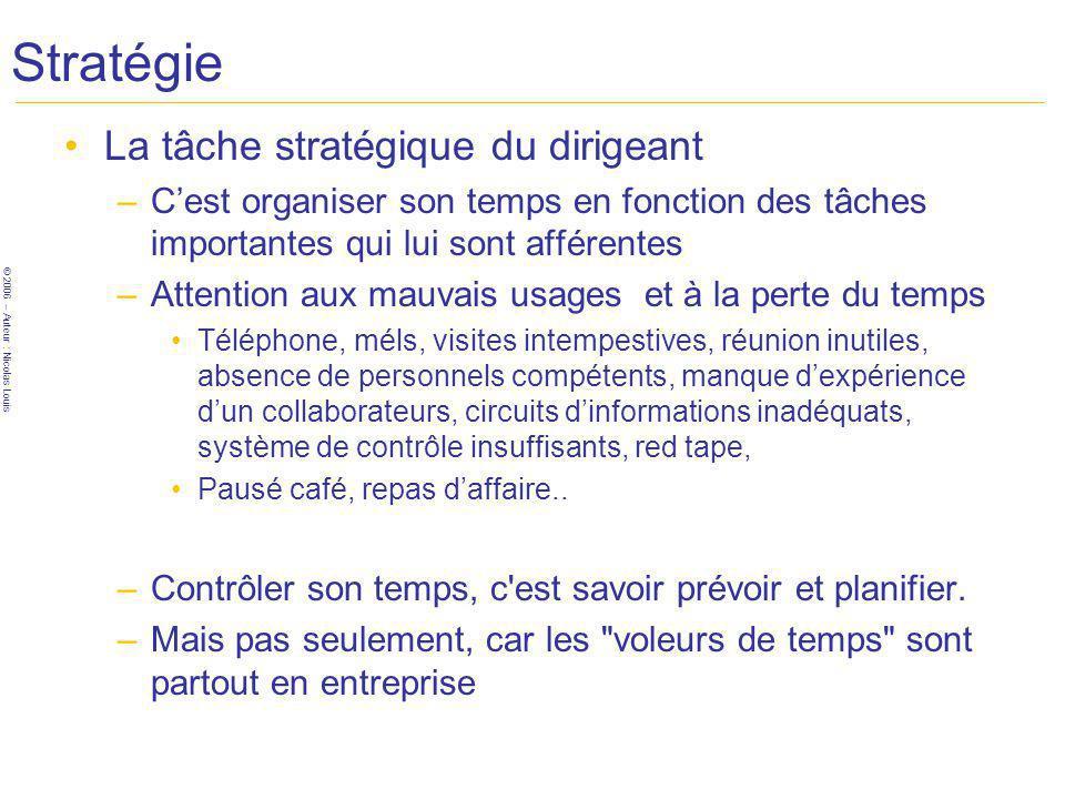 © 2006 – Auteur : Nicolas Louis Stratégie La tâche stratégique du dirigeant –Cest organiser son temps en fonction des tâches importantes qui lui sont