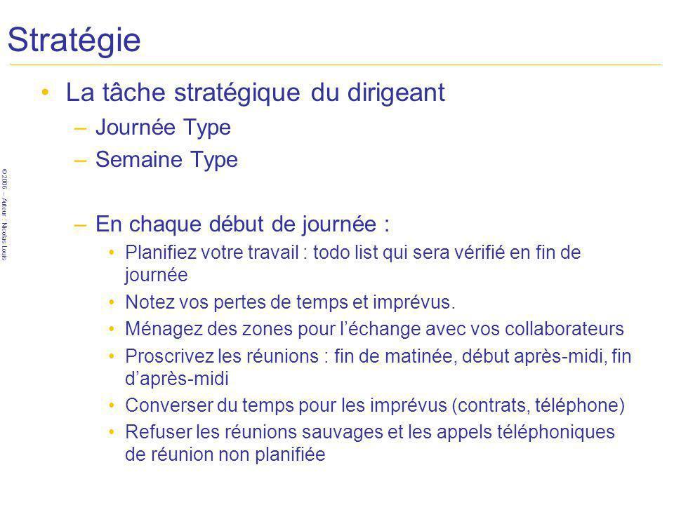 © 2006 – Auteur : Nicolas Louis Stratégie La tâche stratégique du dirigeant –Journée Type –Semaine Type –En chaque début de journée : Planifiez votre