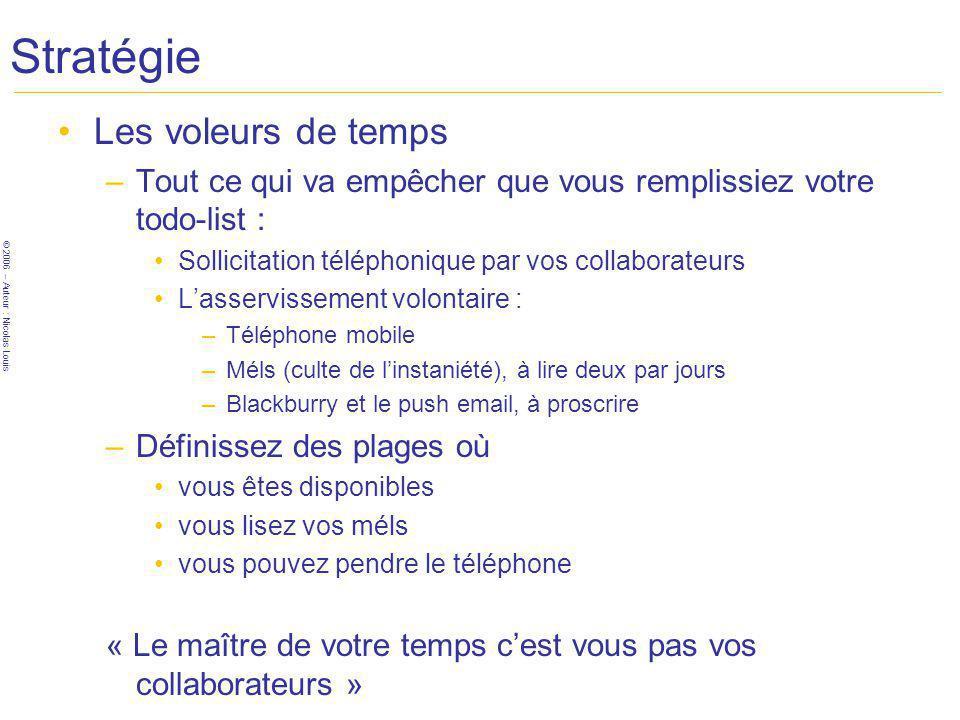 © 2006 – Auteur : Nicolas Louis Stratégie Les voleurs de temps –Tout ce qui va empêcher que vous remplissiez votre todo-list : Sollicitation téléphoni