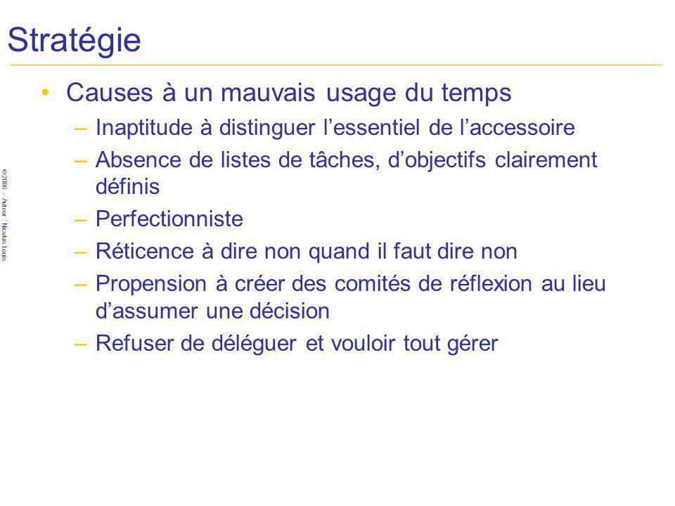 © 2006 – Auteur : Nicolas Louis Stratégie Causes à un mauvais usage du temps –Inaptitude à distinguer lessentiel de laccessoire –Absence de listes de