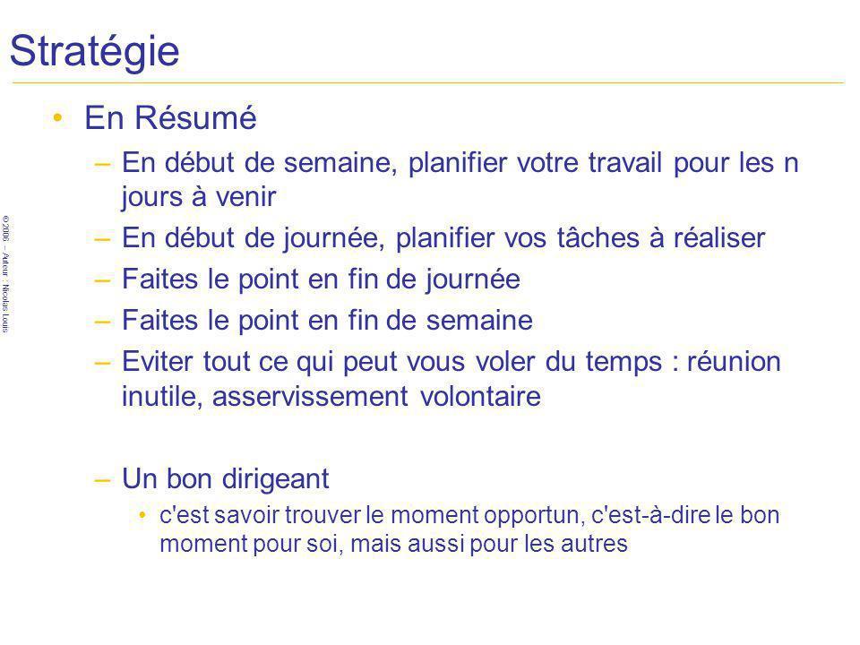 © 2006 – Auteur : Nicolas Louis Stratégie En Résumé –En début de semaine, planifier votre travail pour les n jours à venir –En début de journée, plani