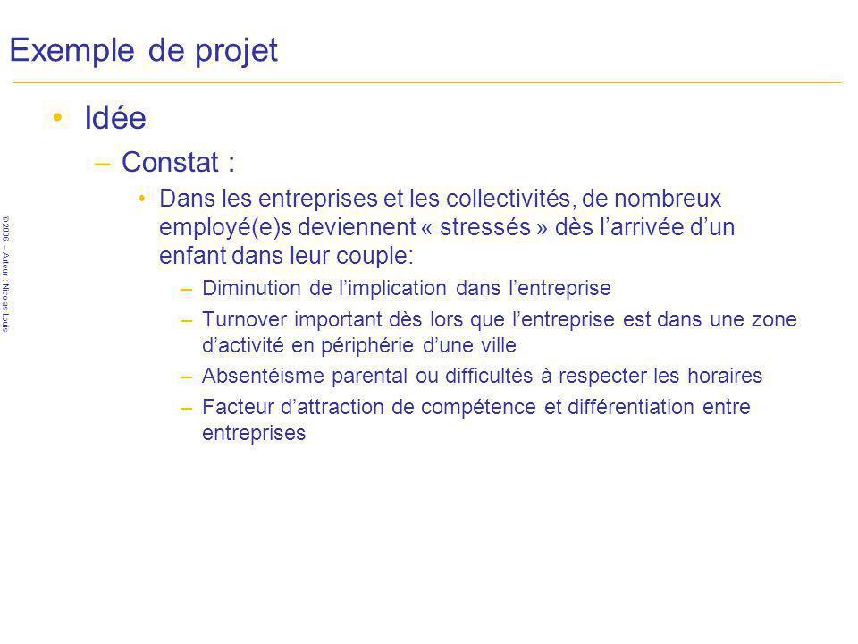 © 2006 – Auteur : Nicolas Louis Exemple de projet Idée –Constat : Dans les entreprises et les collectivités, de nombreux employé(e)s deviennent « stre