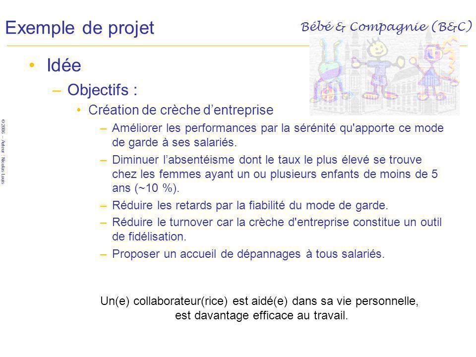 © 2006 – Auteur : Nicolas Louis Exemple de projet Idée –Objectifs : Création de crèche dentreprise –Améliorer les performances par la sérénité qu'appo