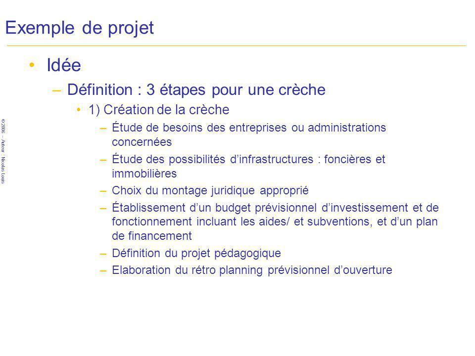 © 2006 – Auteur : Nicolas Louis Exemple de projet Idée –Définition : 3 étapes pour une crèche 1) Création de la crèche –Étude de besoins des entrepris