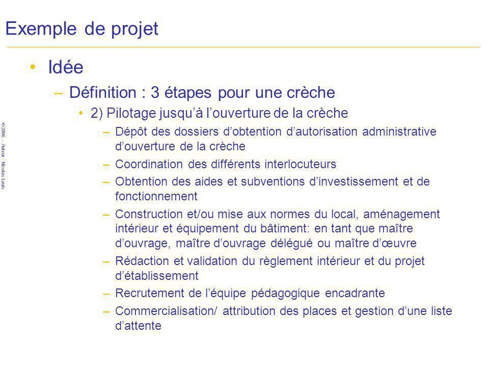 © 2006 – Auteur : Nicolas Louis Exemple de projet Idée –Définition : 3 étapes pour une crèche 2) Pilotage jusquà louverture de la crèche –Dépôt des do