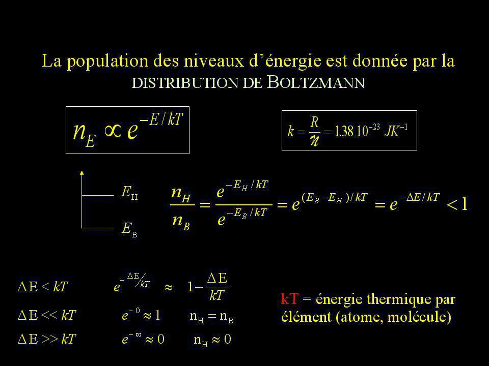 Population des niveaux d énergie