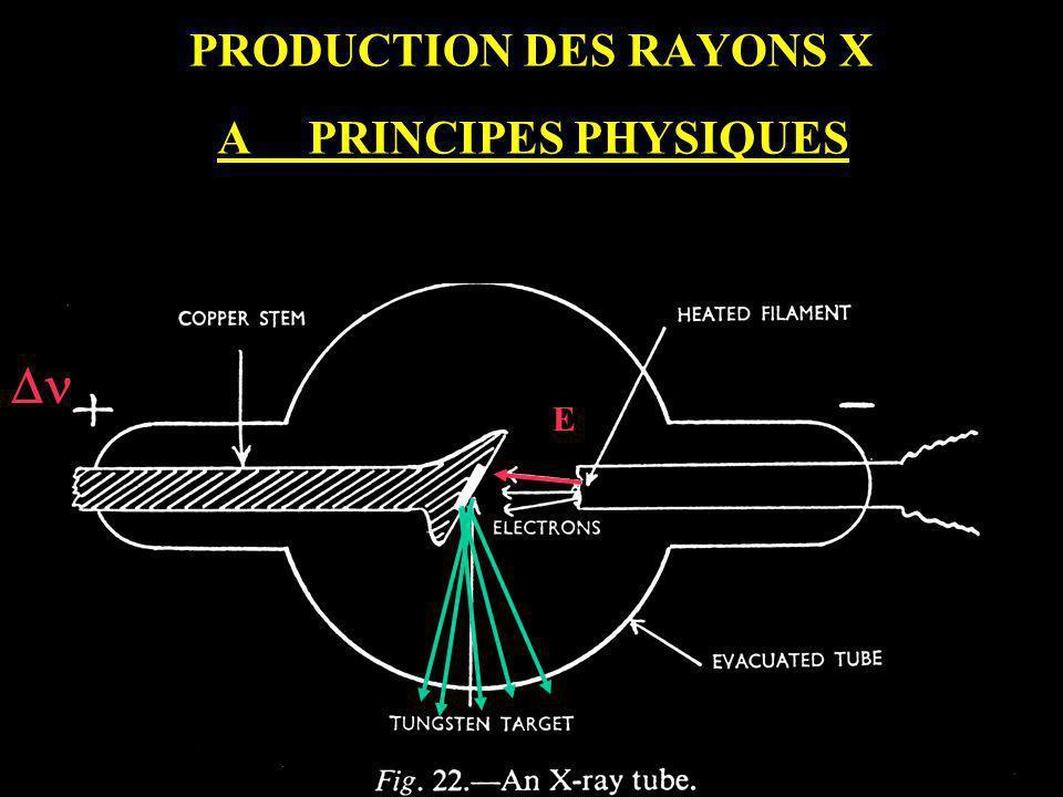 PRODUCTION DES RAYONS X E A PRINCIPES PHYSIQUES