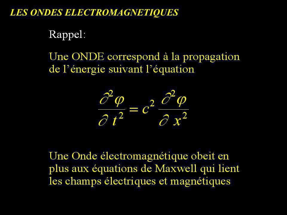 Définition physique d une onde électromagnétique: Propagation d un champ électrique et d un champ magnétique oscillants c = 300 000 km/s = 3 10 8 m/s