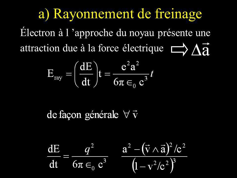 a) Rayonnement de freinage Électron à l approche du noyau présente une attraction due à la force électrique