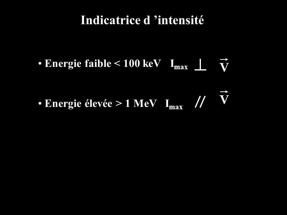 Indicatrice d intensité Energie faible < 100 keV I max Energie élevée > 1 MeV I max