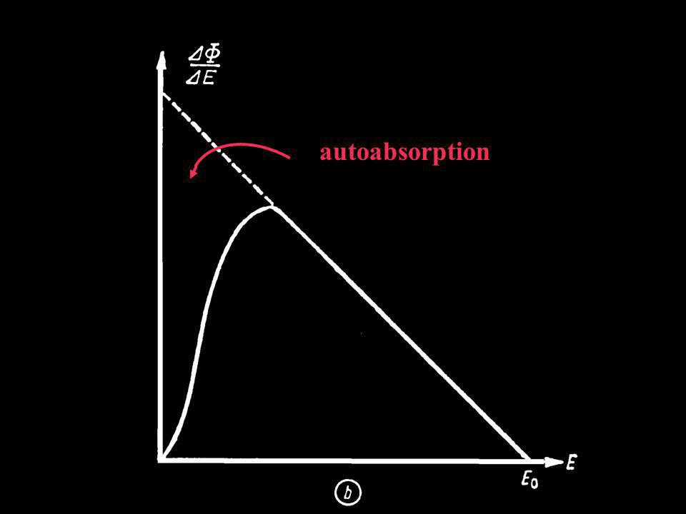 autoabsorption