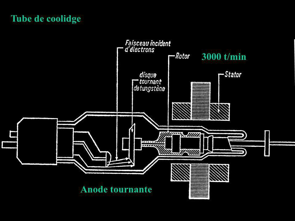 Tube de coolidge 3000 t/min Anode tournante