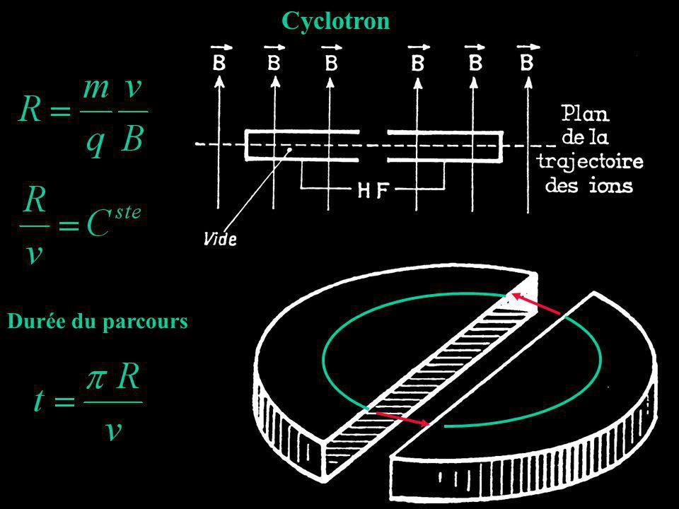 Cyclotron Durée du parcours