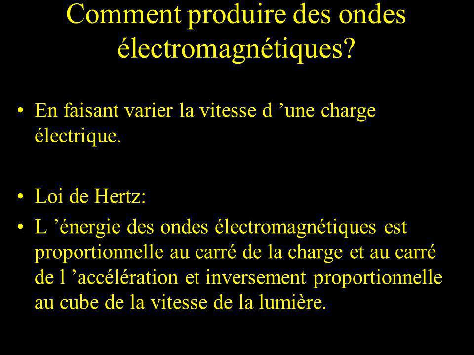 Comment produire des ondes électromagnétiques.