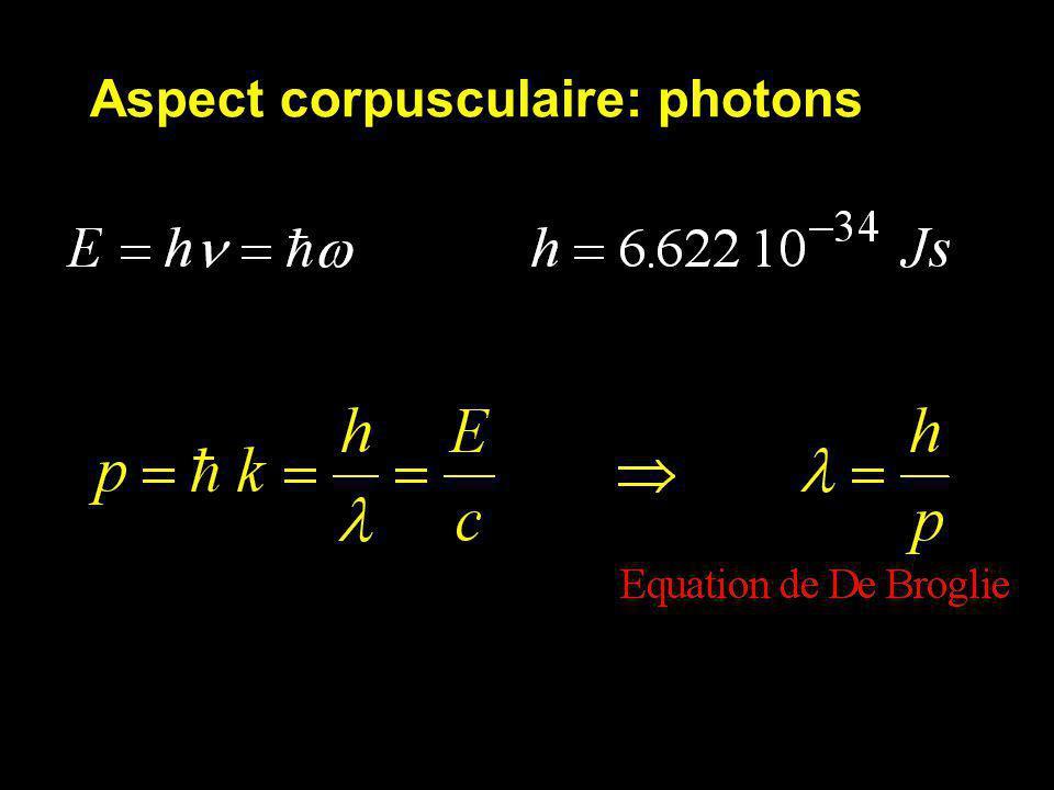 Accélérateur linéaire li V = V m sin t