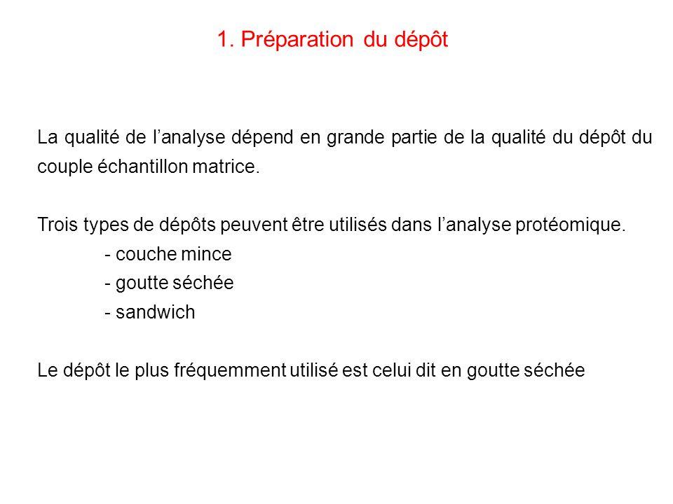1. Préparation du dépôt La qualité de lanalyse dépend en grande partie de la qualité du dépôt du couple échantillon matrice. Trois types de dépôts peu
