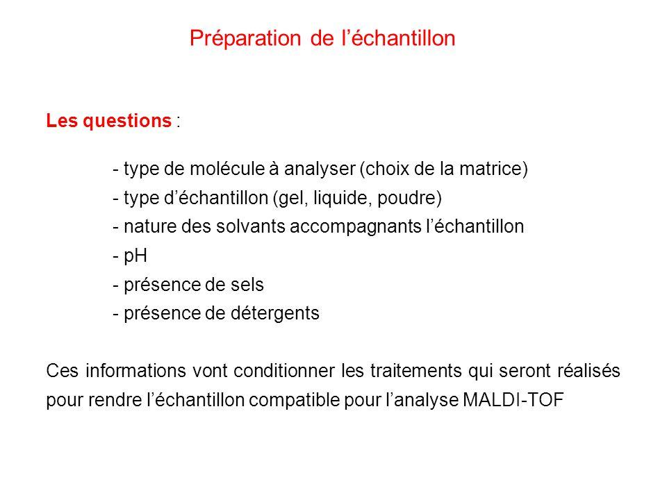 Les questions : - type de molécule à analyser (choix de la matrice) - type déchantillon (gel, liquide, poudre) - nature des solvants accompagnants léc
