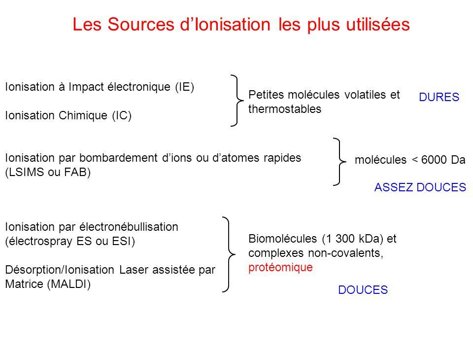 Les Sources dIonisation les plus utilisées Ionisation à Impact électronique (IE) Ionisation Chimique (IC) Ionisation par bombardement dions ou datomes rapides (LSIMS ou FAB) Petites molécules volatiles et thermostables molécules < 6000 Da Biomolécules (1 300 kDa) et complexes non-covalents, protéomique Ionisation par électronébullisation (électrospray ES ou ESI) Désorption/Ionisation Laser assistée par Matrice (MALDI) DURES DOUCES ASSEZ DOUCES