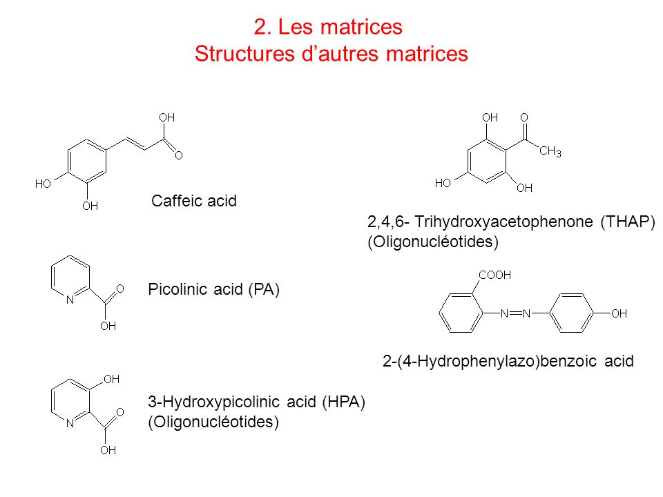 2. Les matrices Structures dautres matrices Picolinic acid (PA) 3-Hydroxypicolinic acid (HPA) (Oligonucléotides) Caffeic acid 2,4,6- Trihydroxyacetoph