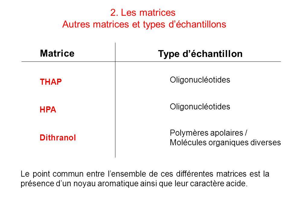 Matrice Type déchantillon THAP HPA Dithranol Oligonucléotides Polymères apolaires / Molécules organiques diverses Le point commun entre lensemble de c