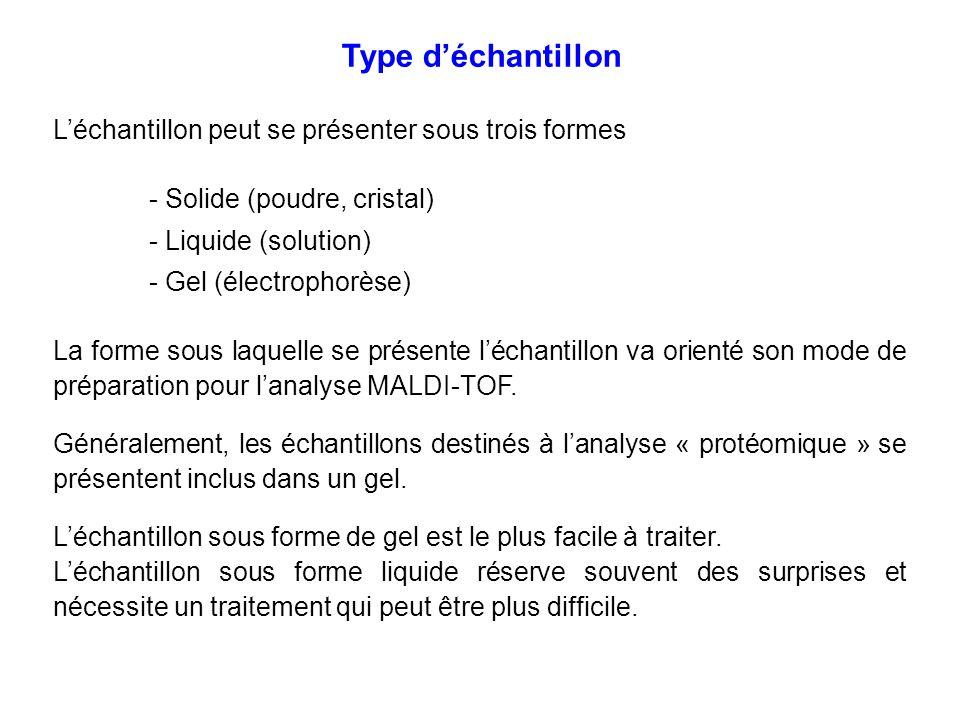 Type déchantillon Léchantillon peut se présenter sous trois formes - Solide (poudre, cristal) - Liquide (solution) - Gel (électrophorèse) La forme sou